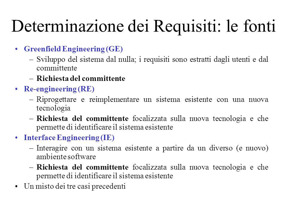 Determinazione dei Requisiti: le fonti Greenfield Engineering (GE) –Sviluppo del sistema dal nulla; i requisiti sono estratti dagli utenti e dal commi