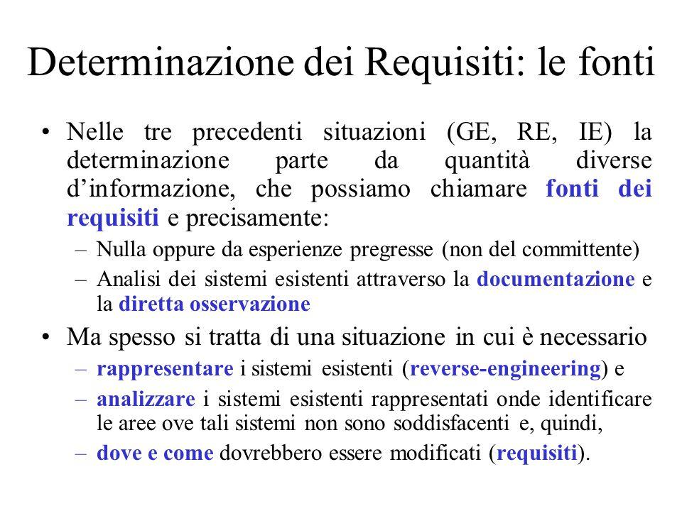 Determinazione dei Requisiti: le fonti Nelle tre precedenti situazioni (GE, RE, IE) la determinazione parte da quantità diverse d'informazione, che po