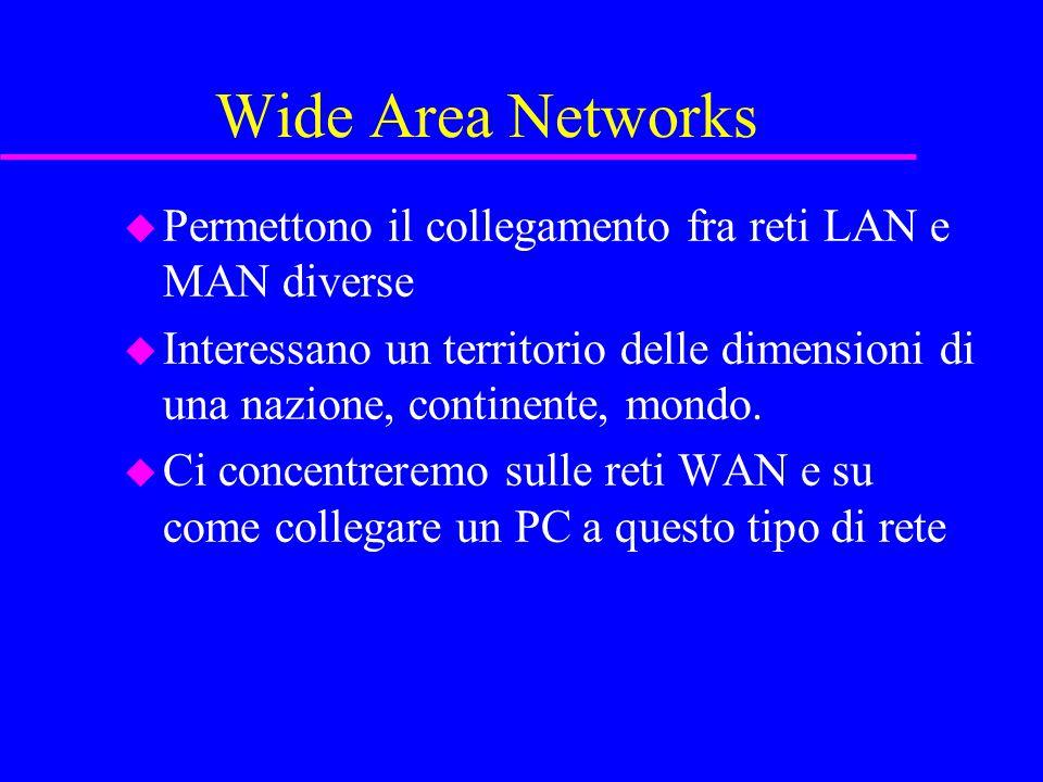 Wide Area Networks u Permettono il collegamento fra reti LAN e MAN diverse u Interessano un territorio delle dimensioni di una nazione, continente, mondo.