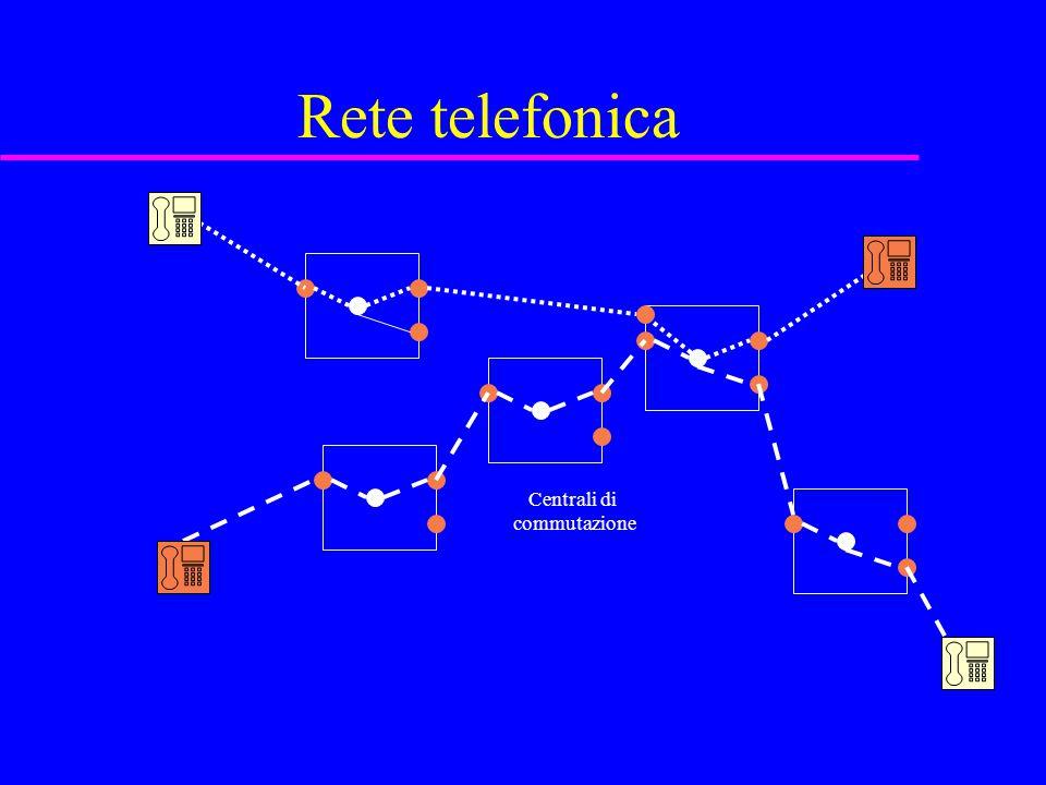 Rete telefonica Centrali di commutazione