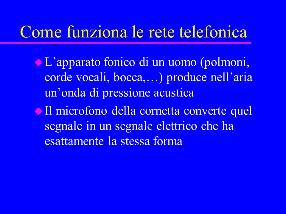 Come funziona le rete telefonica u L'apparato fonico di un uomo (polmoni, corde vocali, bocca,…) produce nell'aria un'onda di pressione acustica u Il microfono della cornetta converte quel segnale in un segnale elettrico che ha esattamente la stessa forma