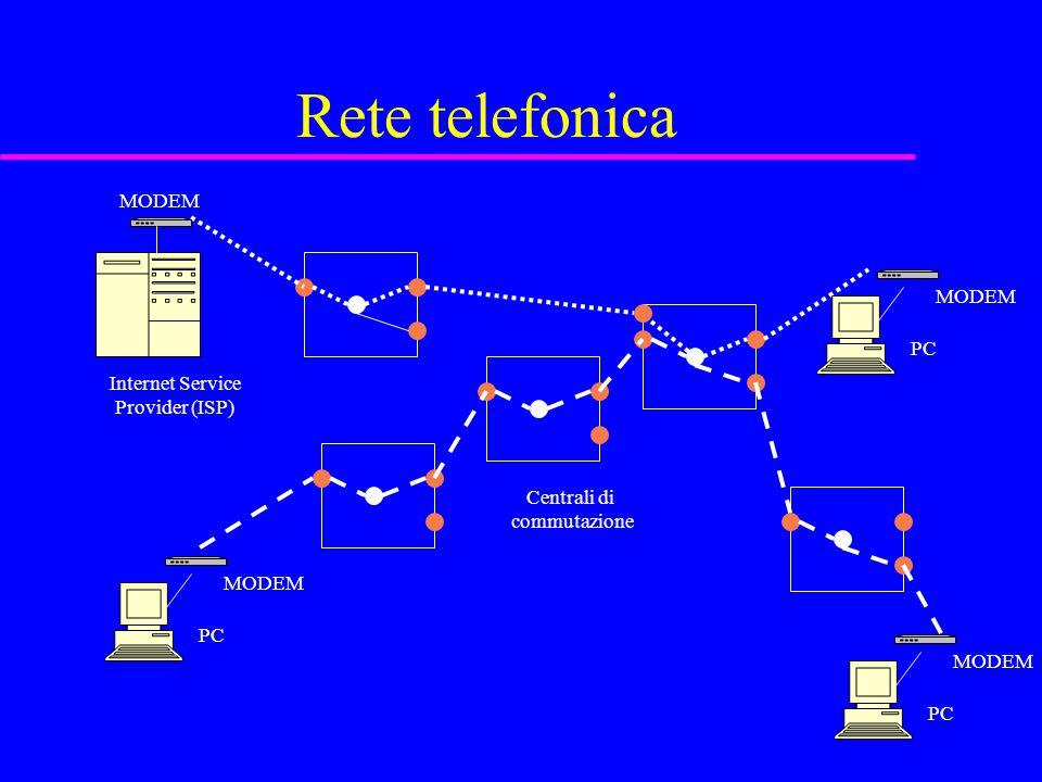 Rete telefonica Centrali di commutazione PC MODEM PC MODEM PC MODEM Internet Service Provider (ISP)