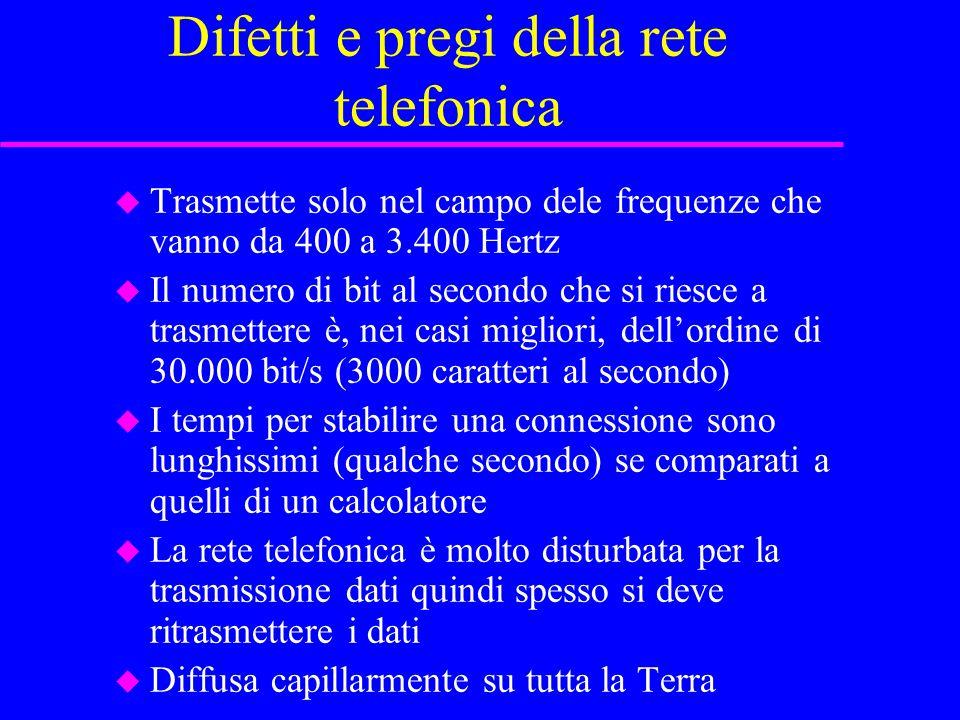 Difetti e pregi della rete telefonica u Trasmette solo nel campo dele frequenze che vanno da 400 a 3.400 Hertz u Il numero di bit al secondo che si riesce a trasmettere è, nei casi migliori, dell'ordine di 30.000 bit/s (3000 caratteri al secondo) u I tempi per stabilire una connessione sono lunghissimi (qualche secondo) se comparati a quelli di un calcolatore u La rete telefonica è molto disturbata per la trasmissione dati quindi spesso si deve ritrasmettere i dati u Diffusa capillarmente su tutta la Terra
