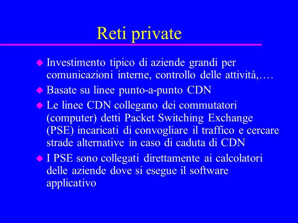 Reti private u Investimento tipico di aziende grandi per comunicazioni interne, controllo delle attività,….