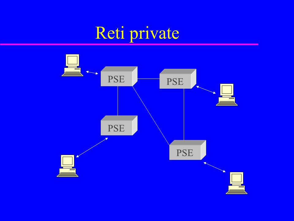 Reti private PSE