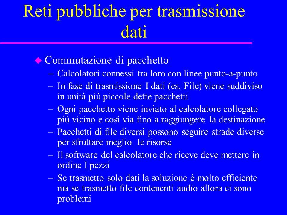 Reti pubbliche per trasmissione dati u Commutazione di pacchetto –Calcolatori connessi tra loro con linee punto-a-punto –In fase di trasmissione I dati (es.