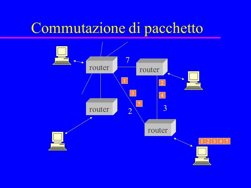 Commutazione di pacchetto router 12345 1 2 3 4 5 2 7 3