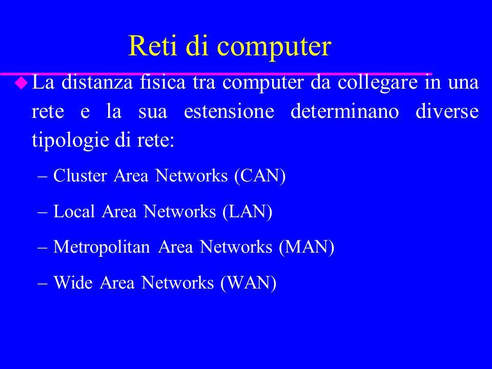 Cluster Area Networks u Con distanze dell'ordine di qualche metro (in una stessa stanza) u Collegamento di diverse unità di calcolo autonome provviste ognuna di CPU, memoria RAM, dispositivi di ingresso/uscita…..