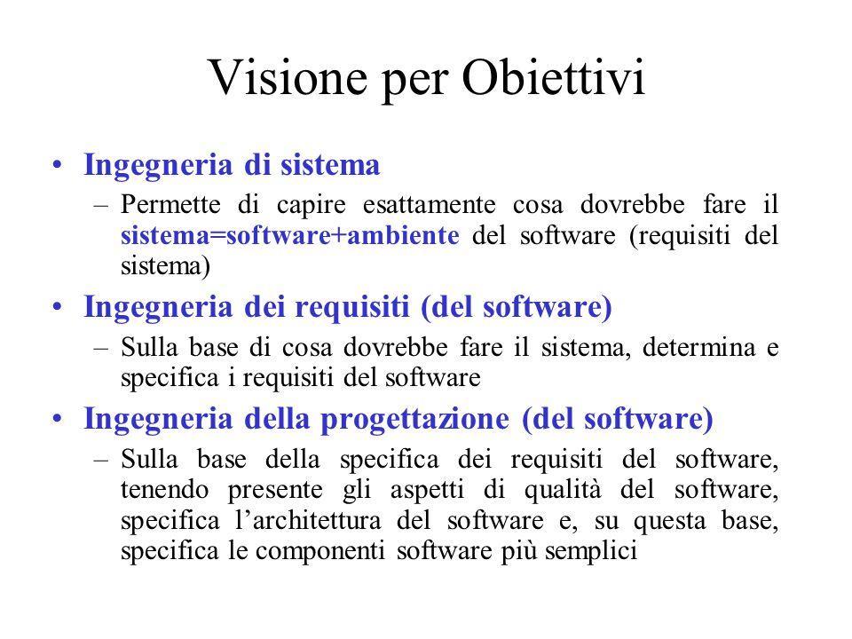 Visione per Obiettivi Ingegneria di sistema –Permette di capire esattamente cosa dovrebbe fare il sistema=software+ambiente del software (requisiti de