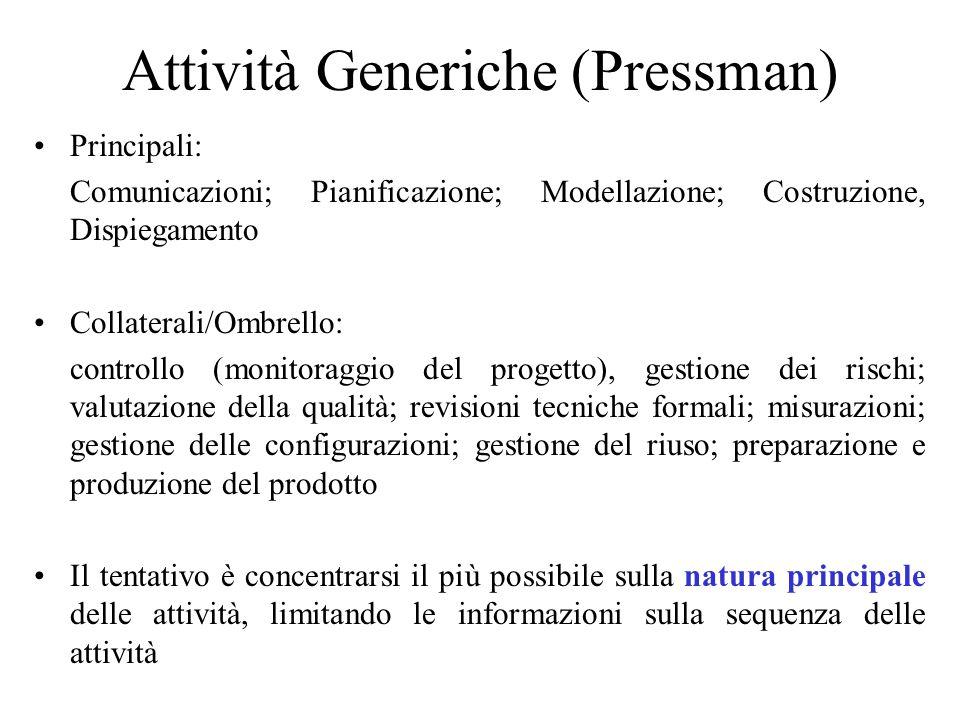 Attività Generiche (Pressman) Principali: Comunicazioni; Pianificazione; Modellazione; Costruzione, Dispiegamento Collaterali/Ombrello: controllo (mon