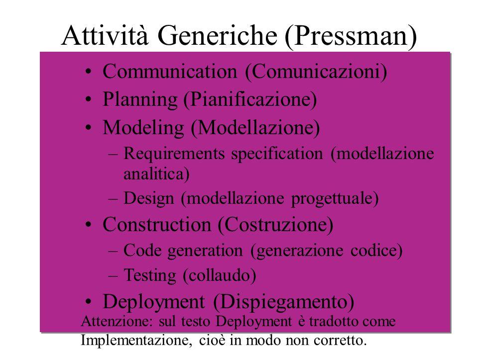 Attività Generiche (Pressman) Communication (Comunicazioni) Planning (Pianificazione) Modeling (Modellazione) –Requirements specification (modellazione analitica) –Design (modellazione progettuale) Construction (Costruzione) –Code generation (generazione codice) –Testing (collaudo) Deployment (Dispiegamento) Attenzione: sul testo Deployment è tradotto come Implementazione, cioè in modo non corretto.