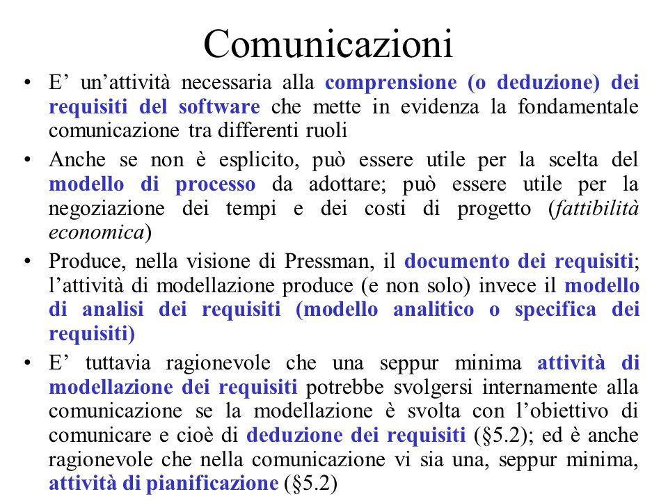 Comunicazioni E' un'attività necessaria alla comprensione (o deduzione) dei requisiti del software che mette in evidenza la fondamentale comunicazione
