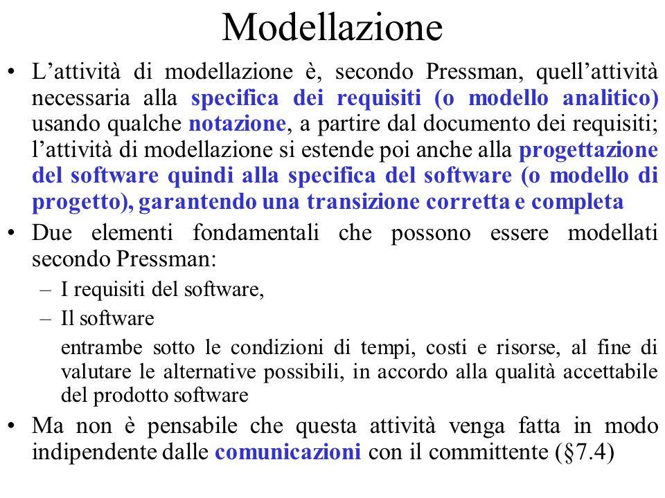 Modellazione L'attività di modellazione è, secondo Pressman, quell'attività necessaria alla specifica dei requisiti (o modello analitico) usando qualc