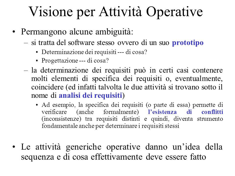 Visione per Attività Operative Permangono alcune ambiguità: –si tratta del software stesso ovvero di un suo prototipo Determinazione dei requisiti ---