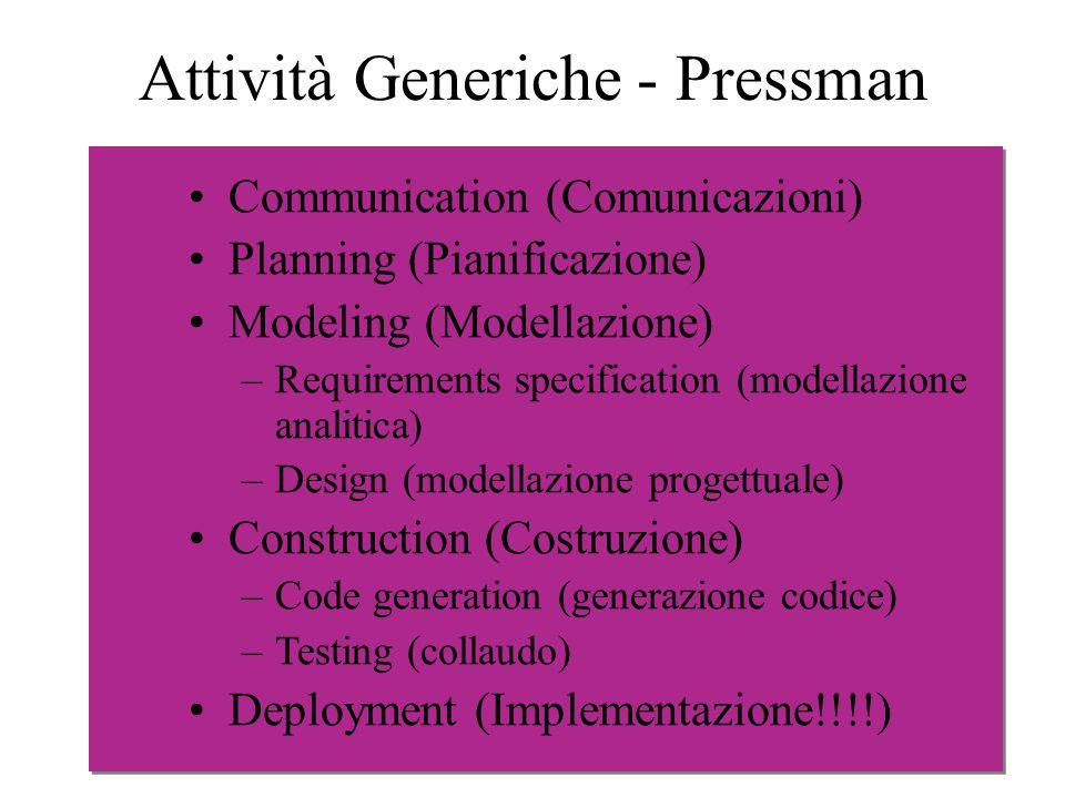 Attività Generiche - Pressman Communication (Comunicazioni) Planning (Pianificazione) Modeling (Modellazione) –Requirements specification (modellazione analitica) –Design (modellazione progettuale) Construction (Costruzione) –Code generation (generazione codice) –Testing (collaudo) Deployment (Implementazione!!!!)