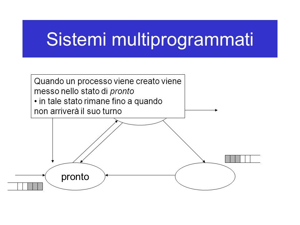 Sistemi multiprogrammati pronto Quando un processo viene creato viene messo nello stato di pronto in tale stato rimane fino a quando non arriverà il suo turno