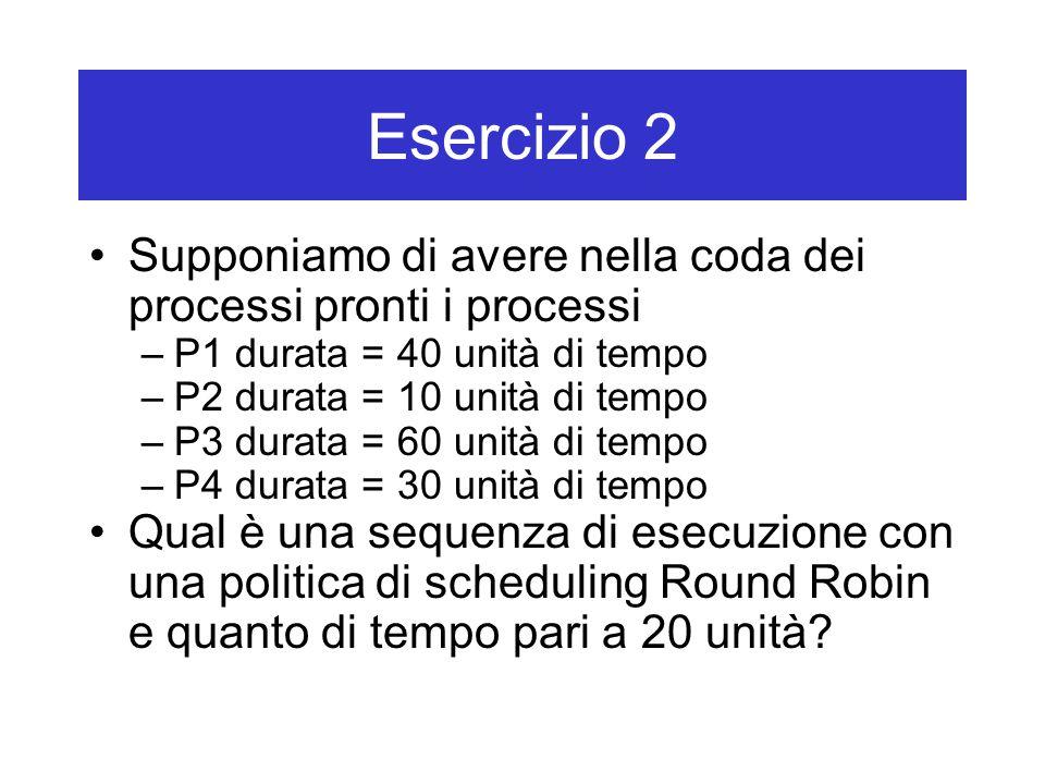 Esercizio 2 Supponiamo di avere nella coda dei processi pronti i processi –P1 durata = 40 unità di tempo –P2 durata = 10 unità di tempo –P3 durata = 60 unità di tempo –P4 durata = 30 unità di tempo Qual è una sequenza di esecuzione con una politica di scheduling Round Robin e quanto di tempo pari a 20 unità