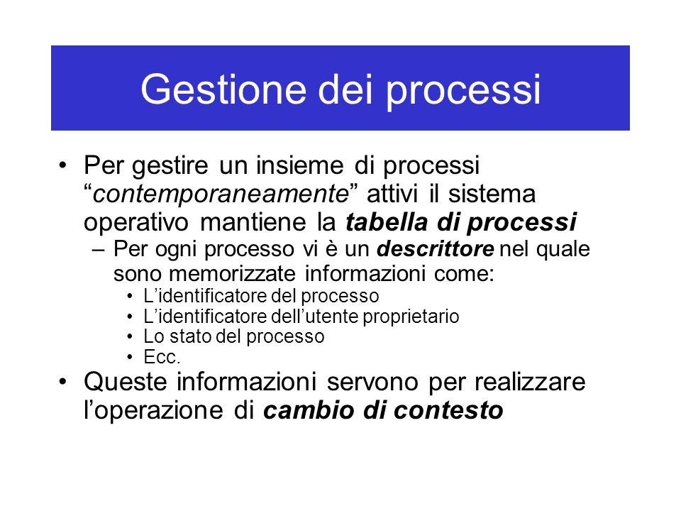 Gestione dei processi Per gestire un insieme di processi contemporaneamente attivi il sistema operativo mantiene la tabella di processi –Per ogni processo vi è un descrittore nel quale sono memorizzate informazioni come: L'identificatore del processo L'identificatore dell'utente proprietario Lo stato del processo Ecc.