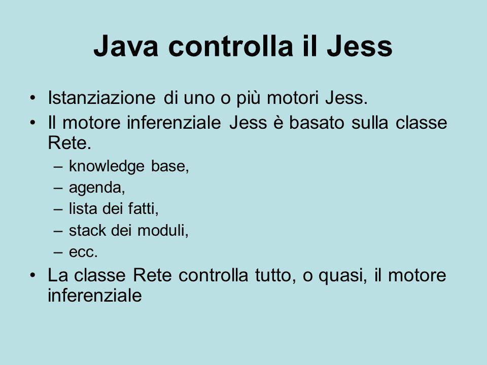Java controlla il Jess Istanziazione di uno o più motori Jess. Il motore inferenziale Jess è basato sulla classe Rete. –knowledge base, –agenda, –list