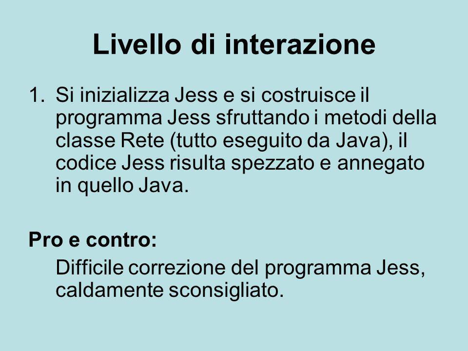 Livello di interazione 1.Si inizializza Jess e si costruisce il programma Jess sfruttando i metodi della classe Rete (tutto eseguito da Java), il codi