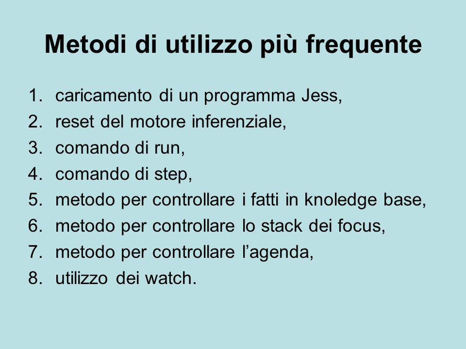 Metodi di utilizzo più frequente 1.caricamento di un programma Jess, 2.reset del motore inferenziale, 3.comando di run, 4.comando di step, 5.metodo pe