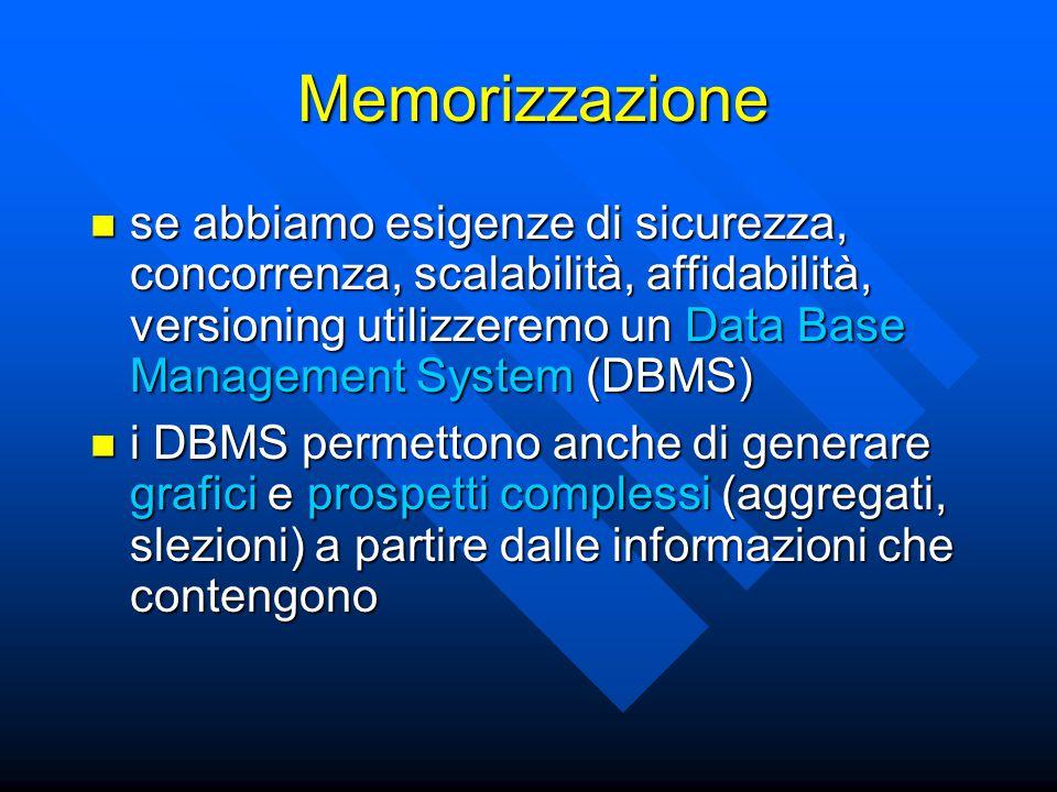 Memorizzazione se abbiamo esigenze di sicurezza, concorrenza, scalabilità, affidabilità, versioning utilizzeremo un Data Base Management System (DBMS) se abbiamo esigenze di sicurezza, concorrenza, scalabilità, affidabilità, versioning utilizzeremo un Data Base Management System (DBMS) i DBMS permettono anche di generare grafici e prospetti complessi (aggregati, slezioni) a partire dalle informazioni che contengono i DBMS permettono anche di generare grafici e prospetti complessi (aggregati, slezioni) a partire dalle informazioni che contengono