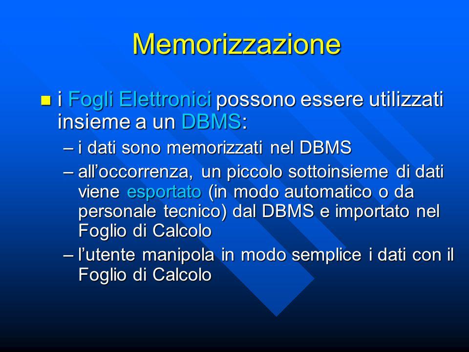 Memorizzazione i Fogli Elettronici possono essere utilizzati insieme a un DBMS: i Fogli Elettronici possono essere utilizzati insieme a un DBMS: –i dati sono memorizzati nel DBMS –all'occorrenza, un piccolo sottoinsieme di dati viene esportato (in modo automatico o da personale tecnico) dal DBMS e importato nel Foglio di Calcolo –l'utente manipola in modo semplice i dati con il Foglio di Calcolo