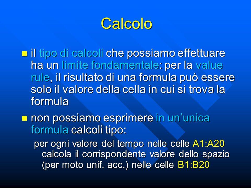 Calcolo il tipo di calcoli che possiamo effettuare ha un limite fondamentale: per la value rule, il risultato di una formula può essere solo il valore della cella in cui si trova la formula il tipo di calcoli che possiamo effettuare ha un limite fondamentale: per la value rule, il risultato di una formula può essere solo il valore della cella in cui si trova la formula non possiamo esprimere in un'unica formula calcoli tipo: non possiamo esprimere in un'unica formula calcoli tipo: per ogni valore del tempo nelle celle A1:A20 calcola il corrispondente valore dello spazio (per moto unif.