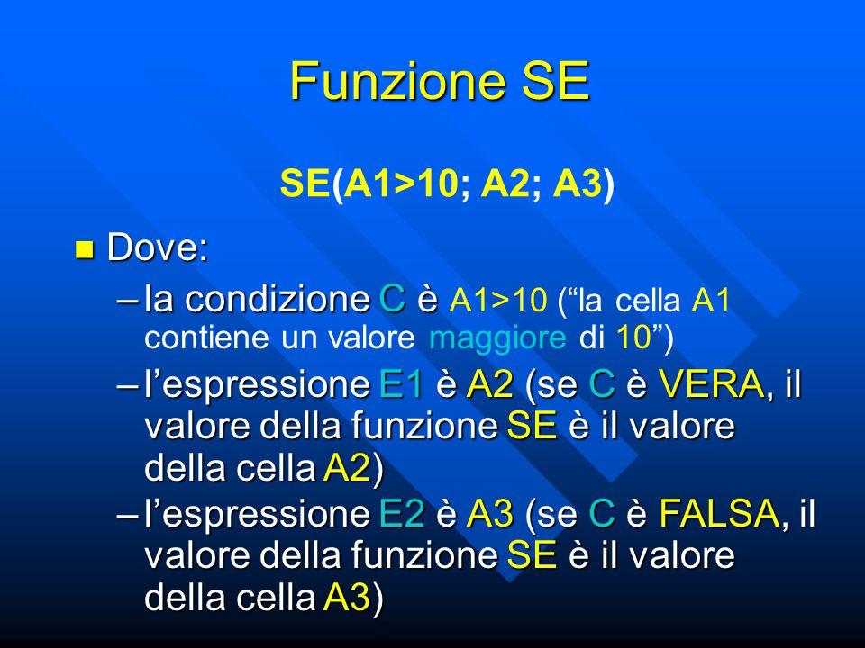 Funzione SE SE(A1>10; A2; A3) Dove: Dove: –la condizione C è –la condizione C è A1>10 ( la cella A1 contiene un valore maggiore di 10 ) –l'espressione E1 è A2 (se C è VERA, il valore della funzione SE è il valore della cella A2) –l'espressione E2 è A3 (se C è FALSA, il valore della funzione SE è il valore della cella A3)