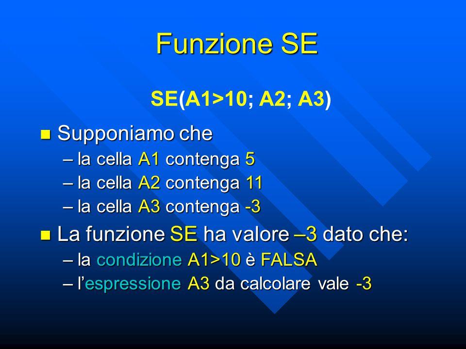 Funzione SE SE(A1>10; A2; A3) Supponiamo che Supponiamo che –la cella A1 contenga 5 –la cella A2 contenga 11 –la cella A3 contenga -3 La funzione SE ha valore –3 dato che: La funzione SE ha valore –3 dato che: –la condizione A1>10 è FALSA –l'espressione A3 da calcolare vale -3