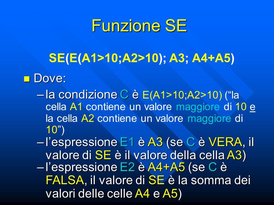 Funzione SE SE(E(A1>10;A2>10); A3; A4+A5) Dove: Dove: –la condizione C è –la condizione C è E(A1>10;A2>10) ( la cella A1 contiene un valore maggiore di 10 e la cella A2 contiene un valore maggiore di 10 ) –l'espressione E1 è A3 (se C è VERA, il valore di SE è il valore della cella A3) –l'espressione E2 è A4+A5 (se C è FALSA, il valore di SE è la somma dei valori delle celle A4 e A5)