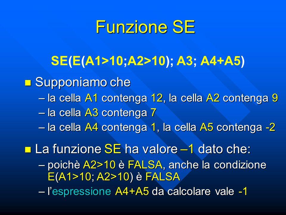 Funzione SE SE(E(A1>10;A2>10); A3; A4+A5) Supponiamo che Supponiamo che –la cella A1 contenga 12, la cella A2 contenga 9 –la cella A3 contenga 7 –la cella A4 contenga 1, la cella A5 contenga -2 La funzione SE ha valore –1 dato che: La funzione SE ha valore –1 dato che: –poichè A2>10 è FALSA, anche la condizione E(A1>10; A2>10) è FALSA –l'espressione A4+A5 da calcolare vale -1