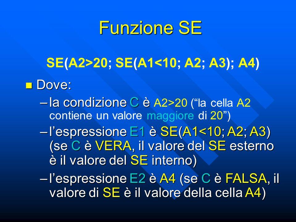 Funzione SE SE(A2>20; SE(A1<10; A2; A3); A4) Dove: Dove: –la condizione C è –la condizione C è A2>20 ( la cella A2 contiene un valore maggiore di 20 ) –l'espressione E1 è SE(A1<10; A2; A3) (se C è VERA, il valore del SE esterno è il valore del SE interno) –l'espressione E2 è A4 (se C è FALSA, il valore di SE è il valore della cella A4)