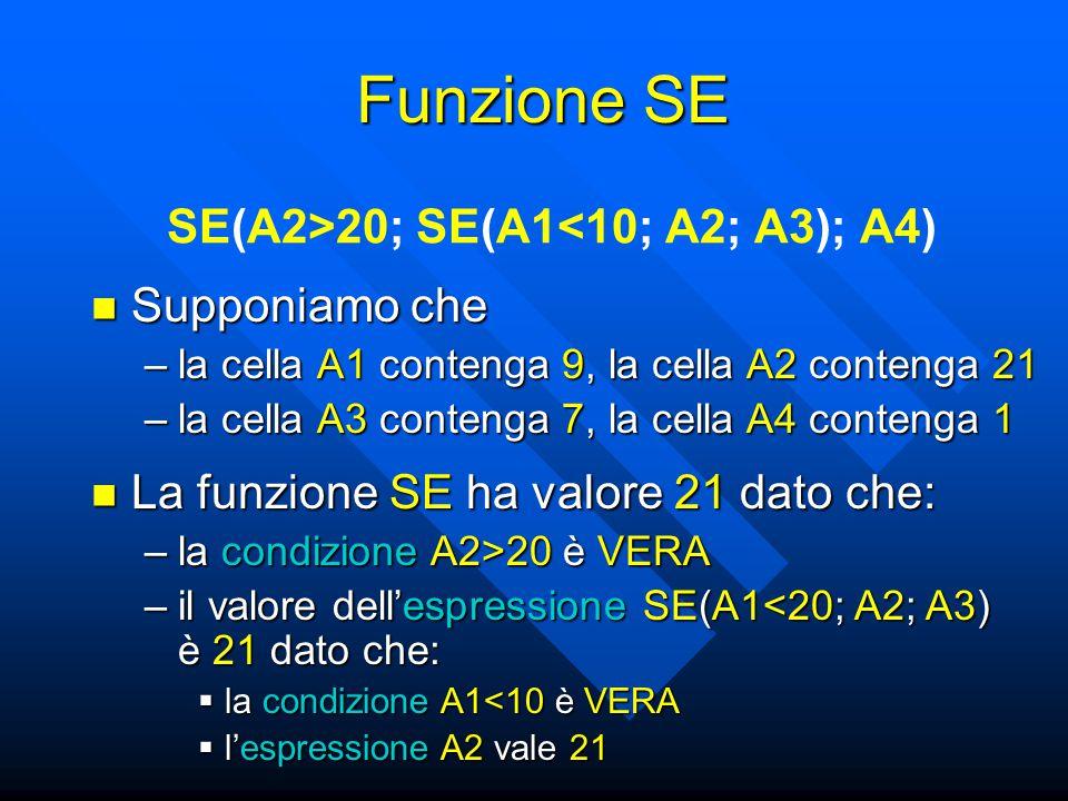 Funzione SE SE(A2>20; SE(A1<10; A2; A3); A4) Supponiamo che Supponiamo che –la cella A1 contenga 9, la cella A2 contenga 21 –la cella A3 contenga 7, la cella A4 contenga 1 La funzione SE ha valore 21 dato che: La funzione SE ha valore 21 dato che: –la condizione A2>20 è VERA –il valore dell'espressione SE(A1<20; A2; A3) è 21 dato che:  la condizione A1<10 è VERA  l'espressione A2 vale 21
