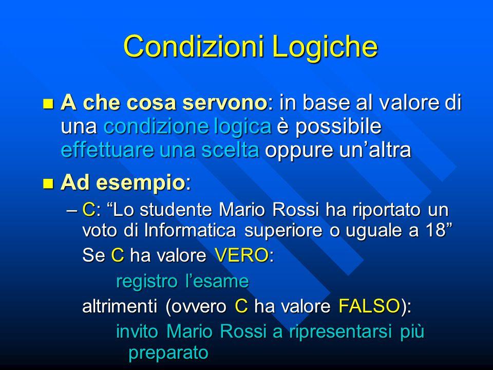 Condizioni Logiche A che cosa servono: in base al valore di una condizione logica è possibile effettuare una scelta oppure un'altra A che cosa servono
