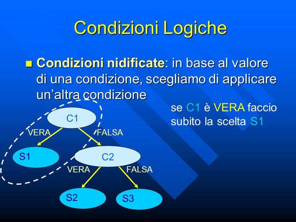 Condizioni Logiche Condizioni nidificate: in base al valore di una condizione, scegliamo di applicare un'altra condizione Condizioni nidificate: in ba