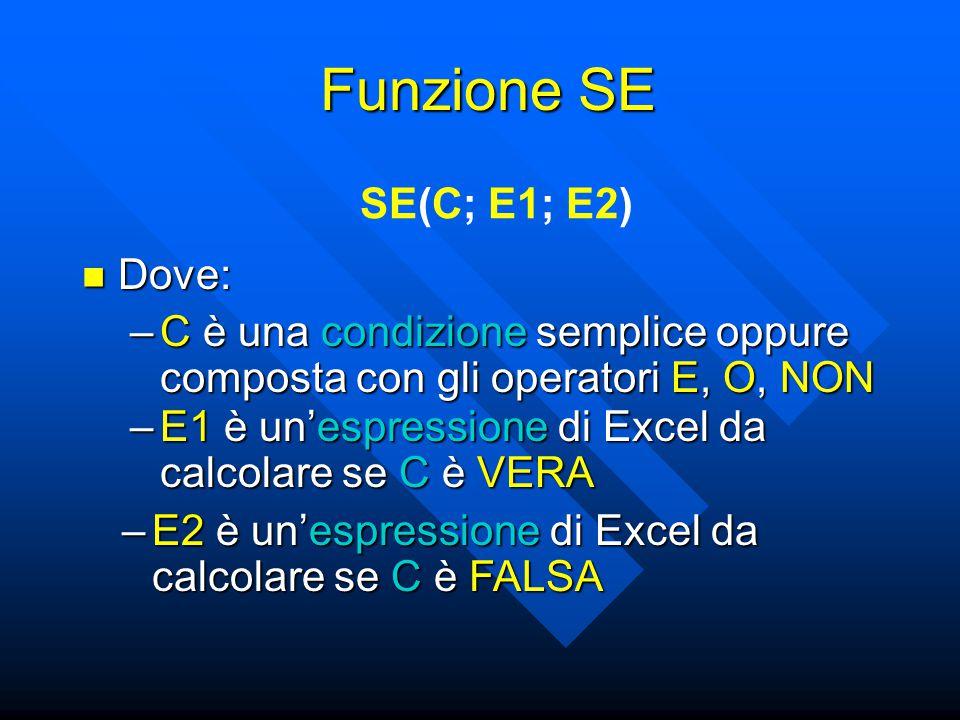 Funzione SE SE(C; E1; E2) Dove: Dove: –C è una condizione semplice oppure composta con gli operatori E, O, NON –E1 è un'espressione di Excel da calcolare se C è VERA –E2 è un'espressione di Excel da calcolare se C è FALSA