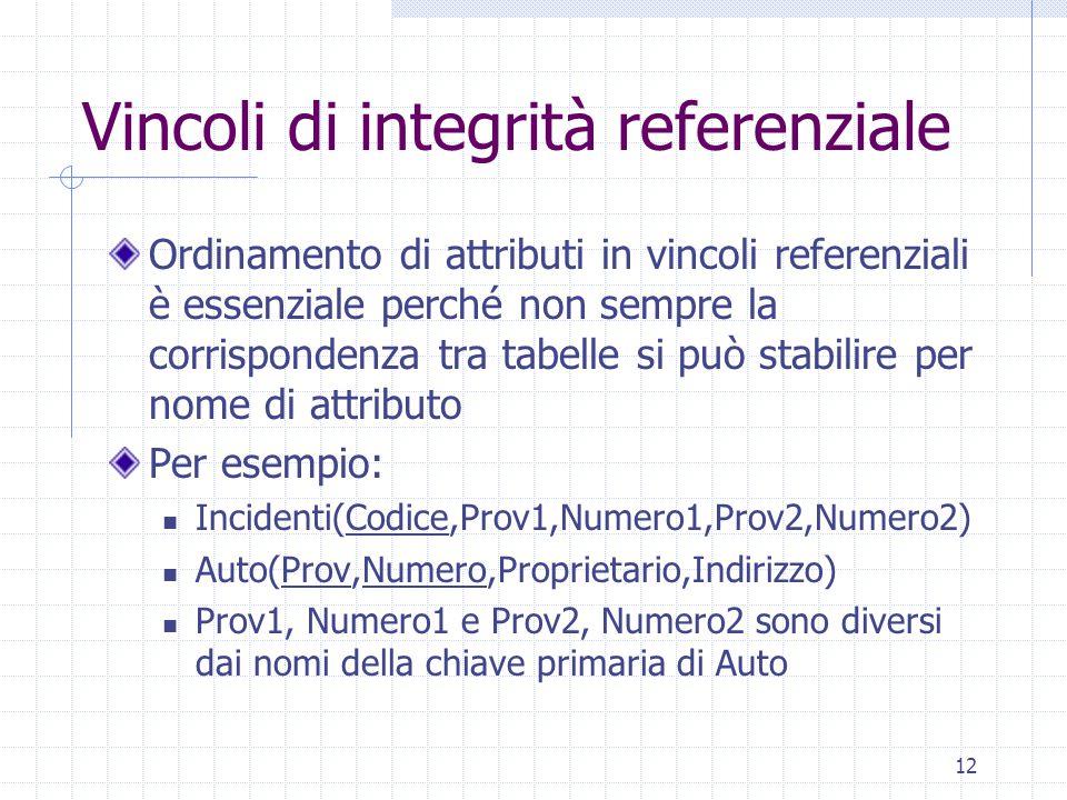 12 Vincoli di integrità referenziale Ordinamento di attributi in vincoli referenziali è essenziale perché non sempre la corrispondenza tra tabelle si può stabilire per nome di attributo Per esempio: Incidenti(Codice,Prov1,Numero1,Prov2,Numero2) Auto(Prov,Numero,Proprietario,Indirizzo) Prov1, Numero1 e Prov2, Numero2 sono diversi dai nomi della chiave primaria di Auto