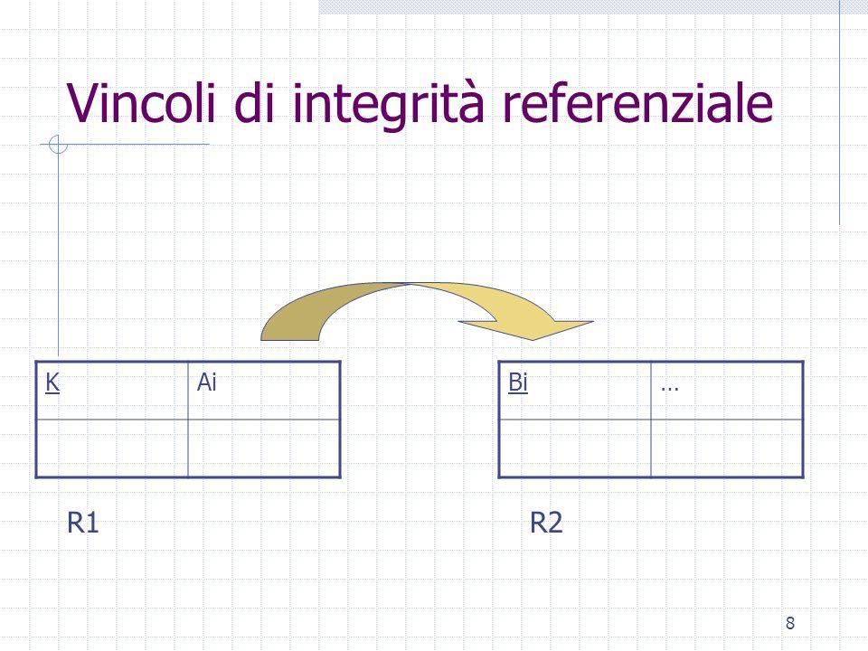 8 Vincoli di integrità referenziale KAi Bi… R1R2