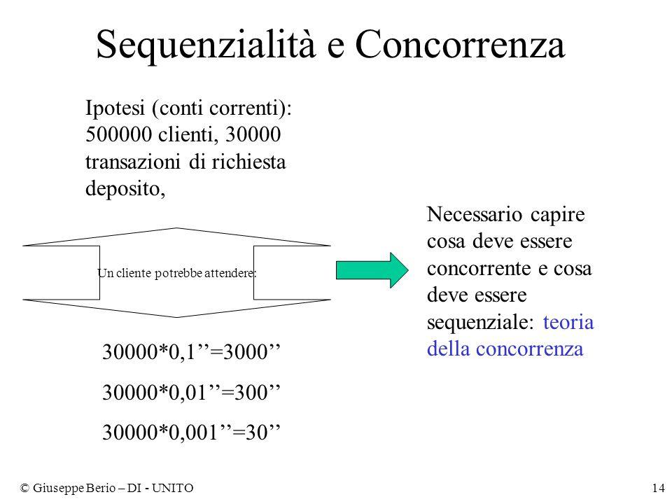 © Giuseppe Berio – DI - UNITO14 Sequenzialità e Concorrenza Ipotesi (conti correnti): 500000 clienti, 30000 transazioni di richiesta deposito, 30000*0,1''=3000'' 30000*0,01''=300'' 30000*0,001''=30'' Un cliente potrebbe attendere: Necessario capire cosa deve essere concorrente e cosa deve essere sequenziale: teoria della concorrenza