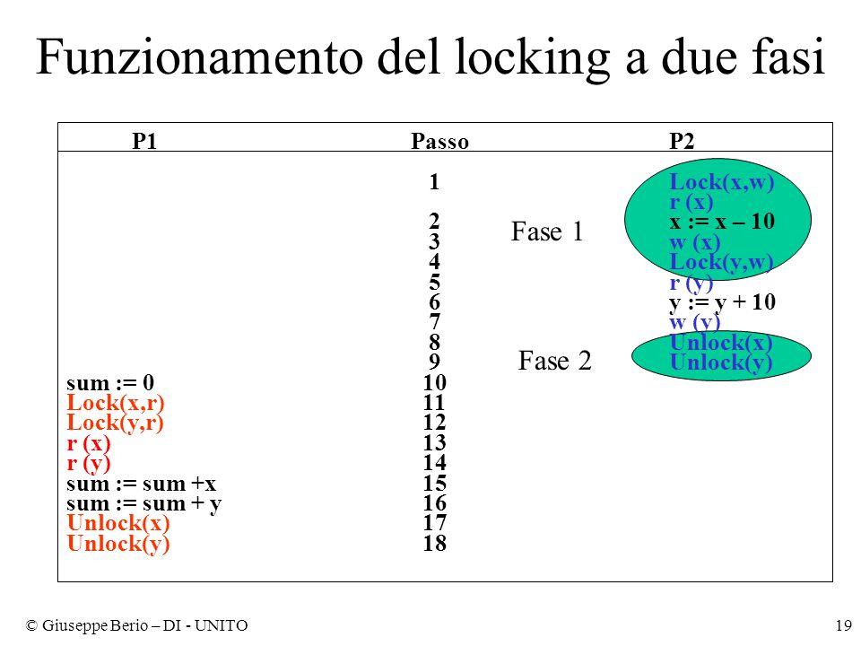 © Giuseppe Berio – DI - UNITO19 Funzionamento del locking a due fasi P1PassoP2 1Lock(x,w) r (x) 2x := x – 10 3w (x) 4Lock(y,w) 5r (y) 6y := y + 10 7w (y) 8Unlock(x) 9Unlock(y) sum := 0 10 Lock(x,r) 11 Lock(y,r) 12 r (x) 13 r (y) 14 sum := sum +x 15 sum := sum + y 16 Unlock(x) 17 Unlock(y) 18 Fase 1 Fase 2