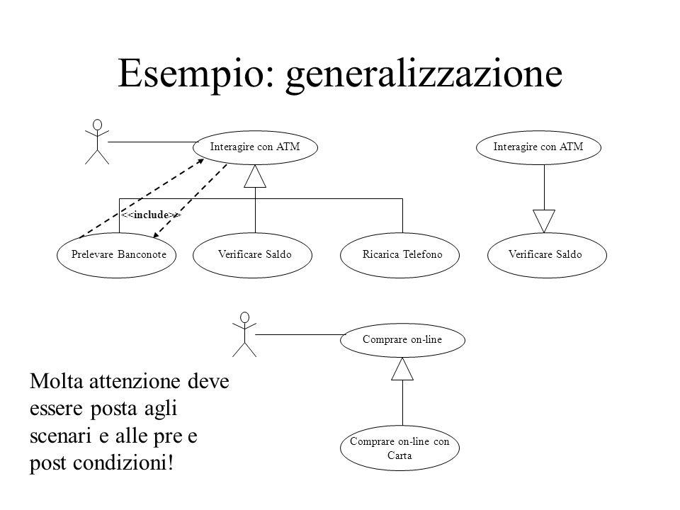 Esempio: generalizzazione Interagire con ATM Verificare SaldoPrelevare BanconoteRicarica Telefono Comprare on-line Comprare on-line con Carta > Intera