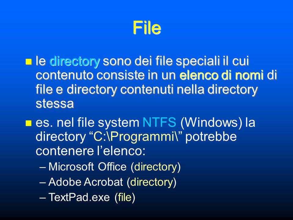 File le directory sono dei file speciali il cui contenuto consiste in un elenco di nomi di file e directory contenuti nella directory stessa le directory sono dei file speciali il cui contenuto consiste in un elenco di nomi di file e directory contenuti nella directory stessa es.