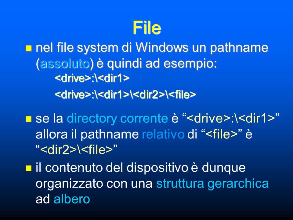File nel file system di Windows un pathname (assoluto) è quindi ad esempio: nel file system di Windows un pathname (assoluto) è quindi ad esempio:<drive>:\<dir1><drive>:\<dir1>\<dir2>\<file> se la directory corrente è :\ allora il pathname relativo di è \ il contenuto del dispositivo è dunque organizzato con una struttura gerarchica ad albero