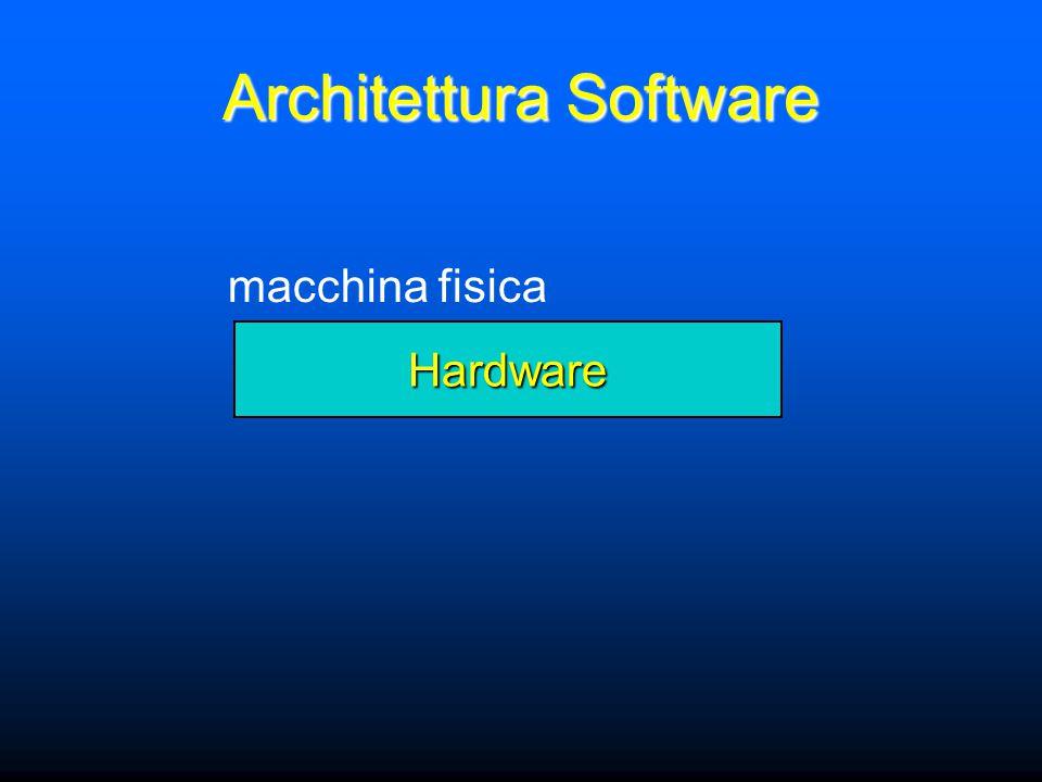 Architettura Software Hardware macchina fisica