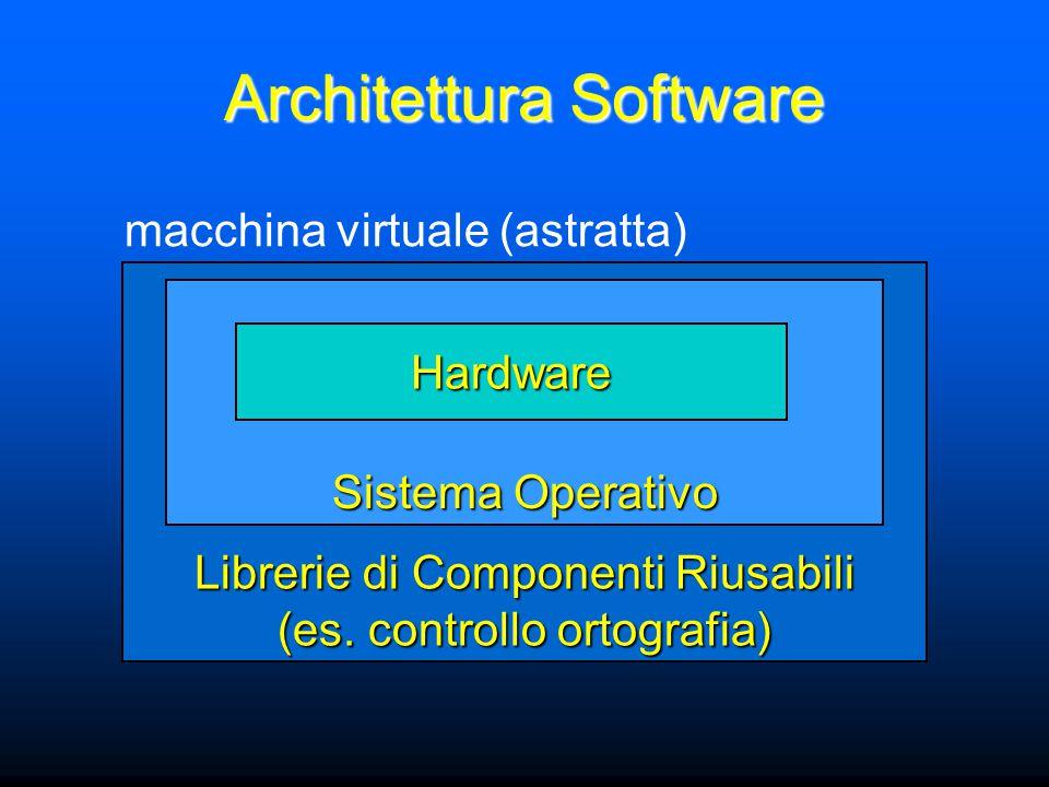 Architettura Software Librerie di Componenti Riusabili (es.