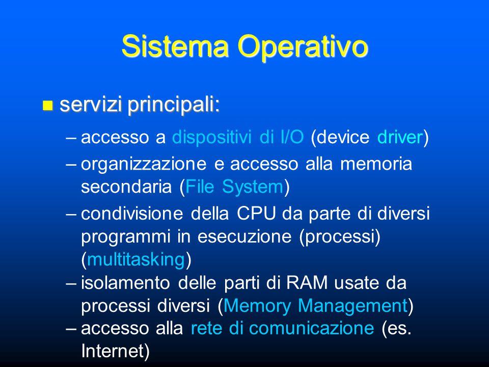 Sistema Operativo servizi principali: servizi principali: –accesso a dispositivi di I/O (device driver) –organizzazione e accesso alla memoria secondaria (File System) –condivisione della CPU da parte di diversi programmi in esecuzione (processi) (multitasking) –isolamento delle parti di RAM usate da processi diversi (Memory Management) –accesso alla rete di comunicazione (es.