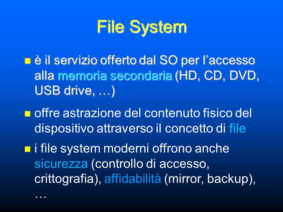 File System è il servizio offerto dal SO per l'accesso alla memoria secondaria (HD, CD, DVD, USB drive, …) è il servizio offerto dal SO per l'accesso alla memoria secondaria (HD, CD, DVD, USB drive, …) offre astrazione del contenuto fisico del dispositivo attraverso il concetto di file i file system moderni offrono anche sicurezza (controllo di accesso, crittografia), affidabilità (mirror, backup), …