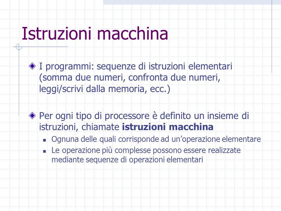 Istruzioni macchina I programmi: sequenze di istruzioni elementari (somma due numeri, confronta due numeri, leggi/scrivi dalla memoria, ecc.) Per ogni tipo di processore è definito un insieme di istruzioni, chiamate istruzioni macchina Ognuna delle quali corrisponde ad un'operazione elementare Le operazione più complesse possono essere realizzate mediante sequenze di operazioni elementari