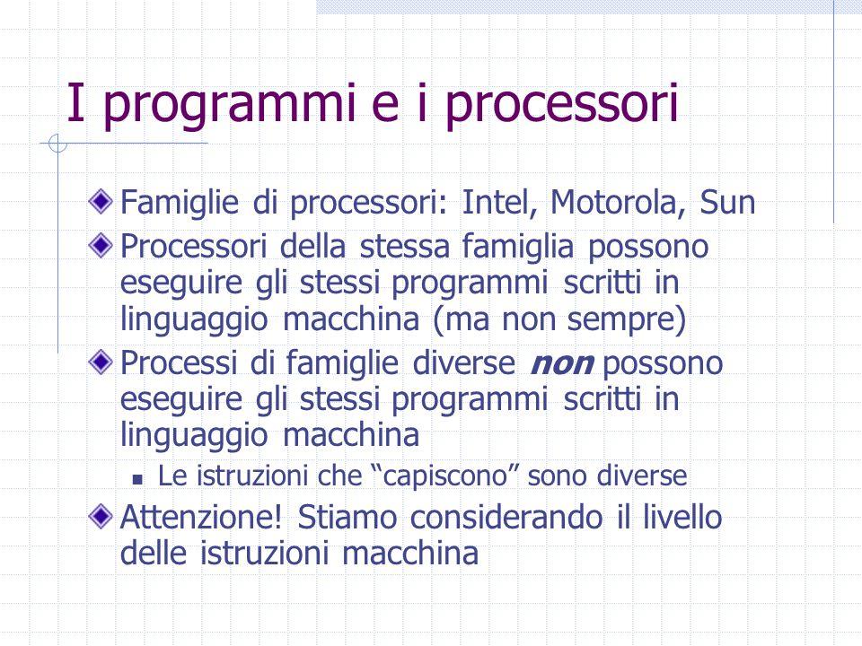 I programmi e i processori Famiglie di processori: Intel, Motorola, Sun Processori della stessa famiglia possono eseguire gli stessi programmi scritti